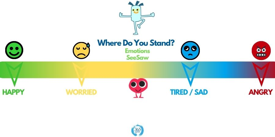 Tool To Increase Children's Emotional Well-Being